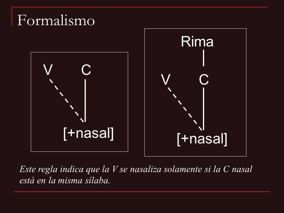 Formalismo V C V C Rima [+nasal] [+nasal]
